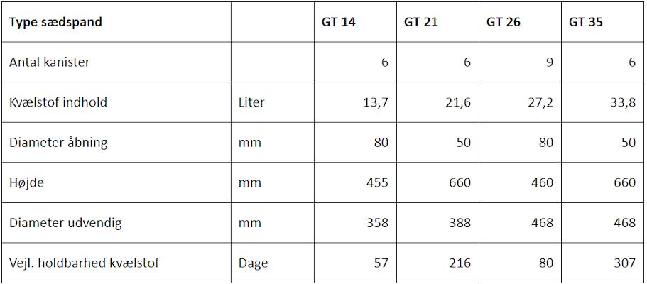 100060 - tabel.PNG